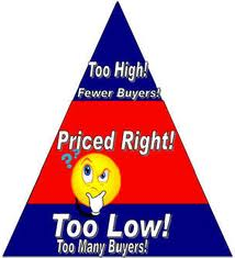 Pricing imag