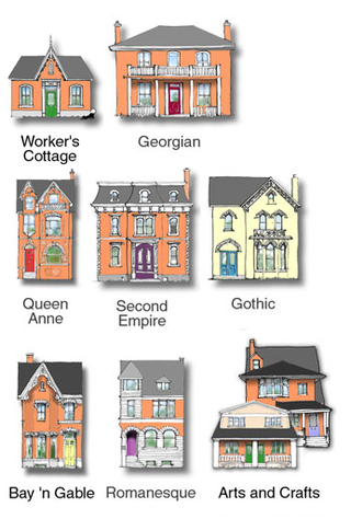 Cabbagetown_house_styles_thumbs_grid